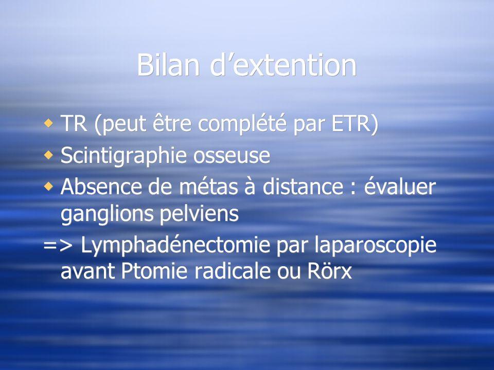 Bilan d'extention TR (peut être complété par ETR)