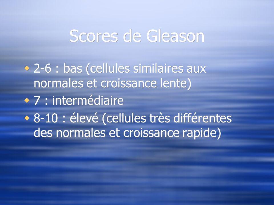 Scores de Gleason 2-6 : bas (cellules similaires aux normales et croissance lente) 7 : intermédiaire.