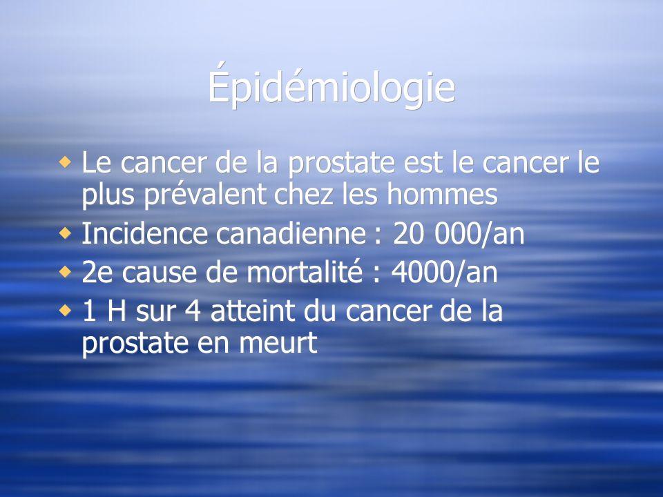 Épidémiologie Le cancer de la prostate est le cancer le plus prévalent chez les hommes. Incidence canadienne : 20 000/an.