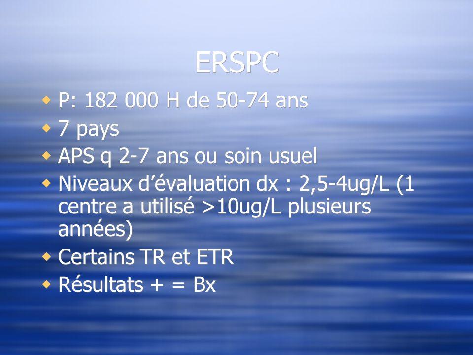 ERSPC P: 182 000 H de 50-74 ans 7 pays APS q 2-7 ans ou soin usuel