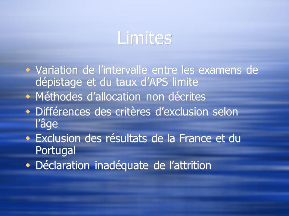 Limites Variation de l'intervalle entre les examens de dépistage et du taux d'APS limite. Méthodes d'allocation non décrites.