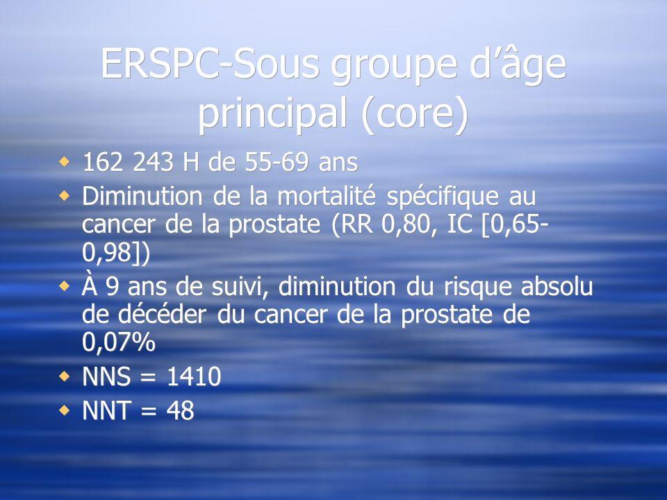 ERSPC-Sous groupe d'âge principal (core)