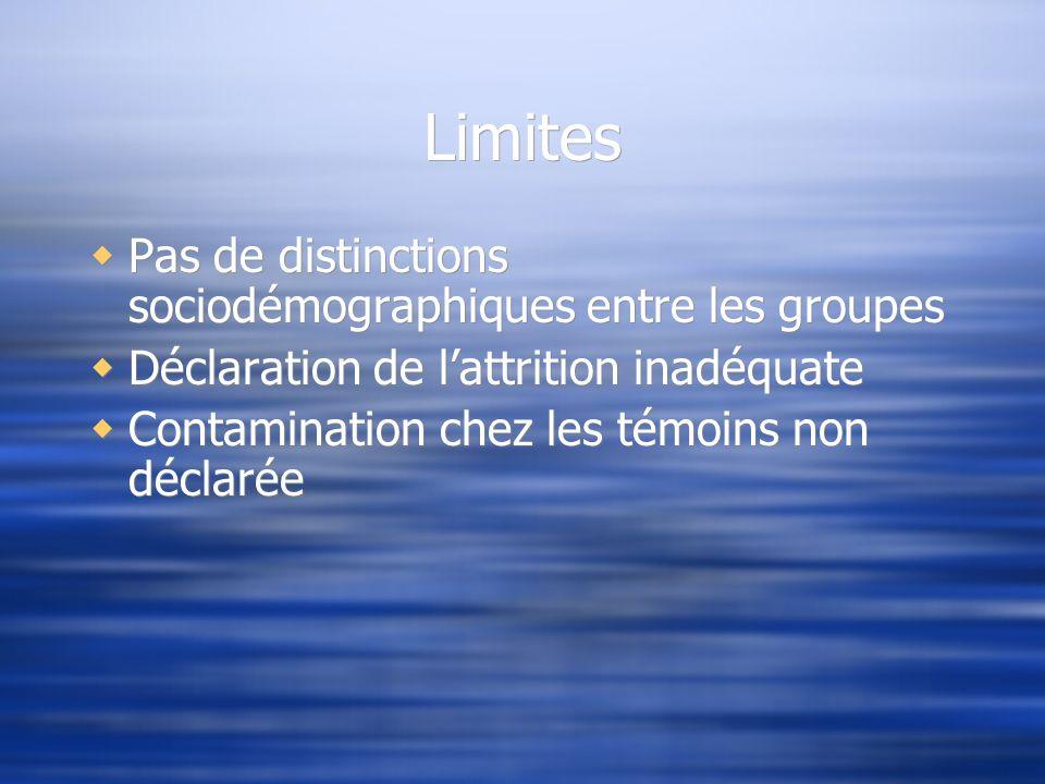 Limites Pas de distinctions sociodémographiques entre les groupes