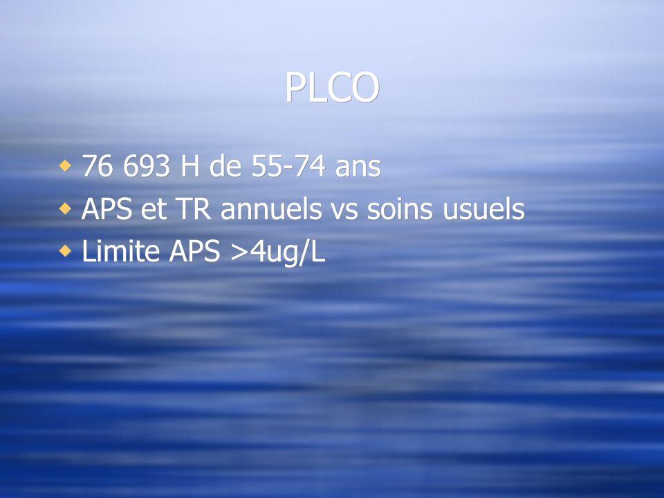 PLCO 76 693 H de 55-74 ans APS et TR annuels vs soins usuels
