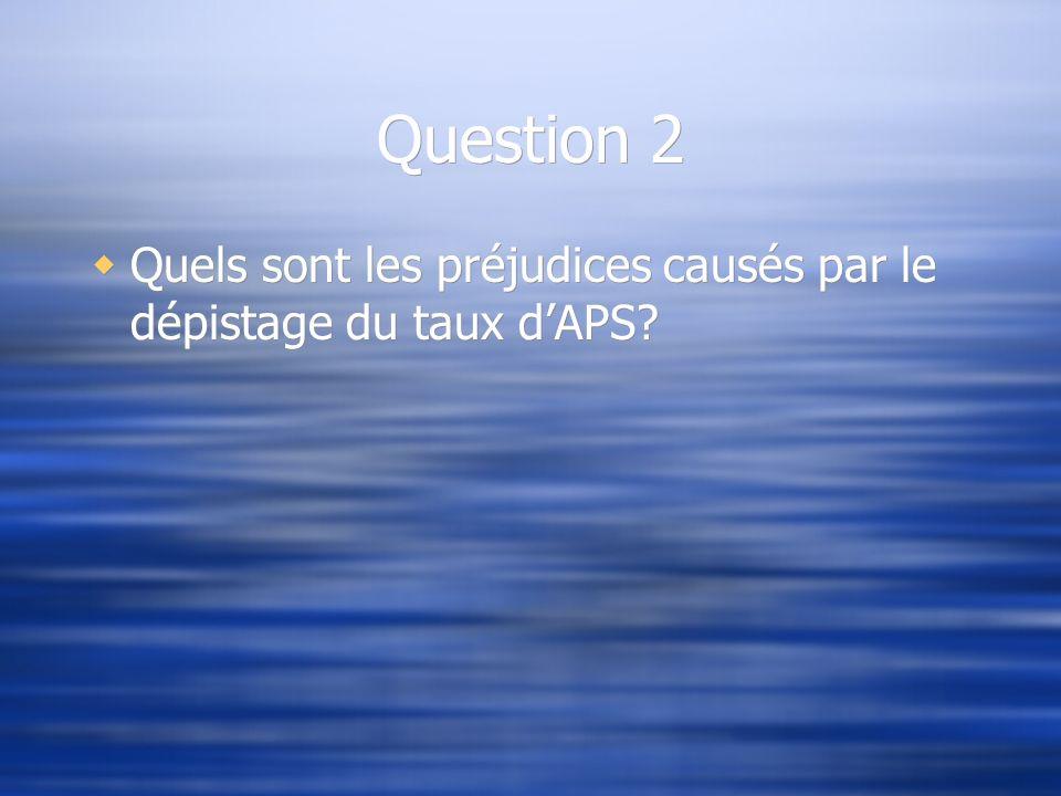 Question 2 Quels sont les préjudices causés par le dépistage du taux d'APS