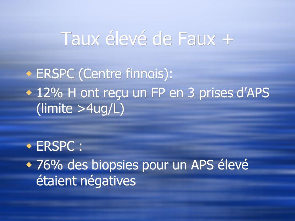 Taux élevé de Faux + ERSPC (Centre finnois):