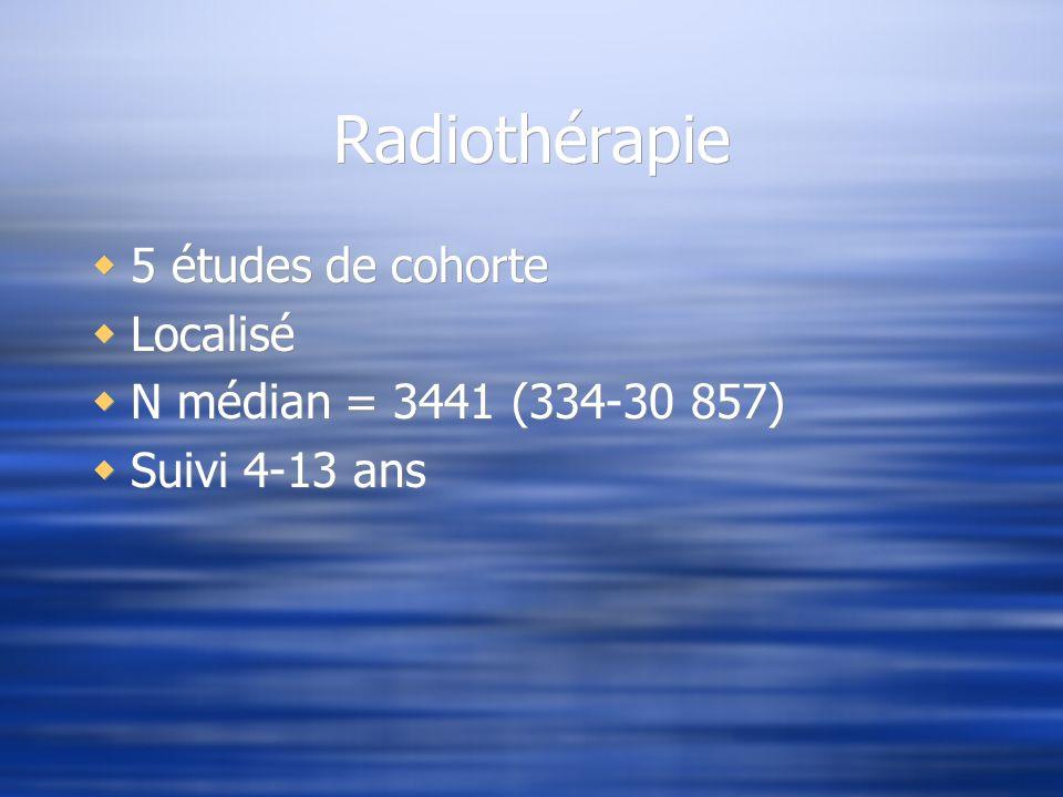 Radiothérapie 5 études de cohorte Localisé