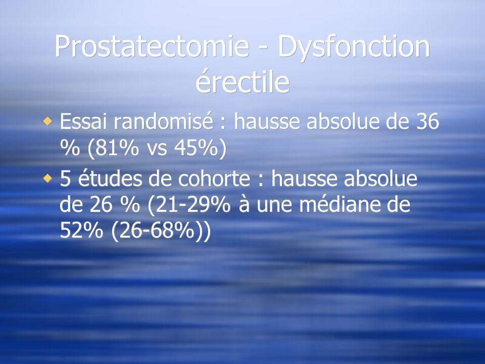Prostatectomie - Dysfonction érectile