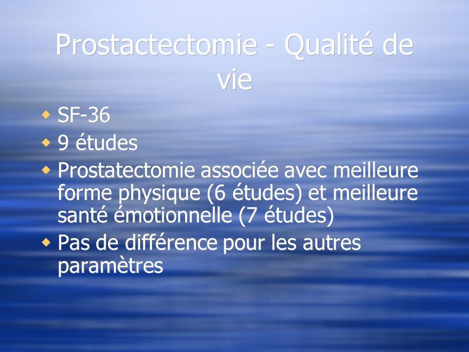 Prostactectomie - Qualité de vie