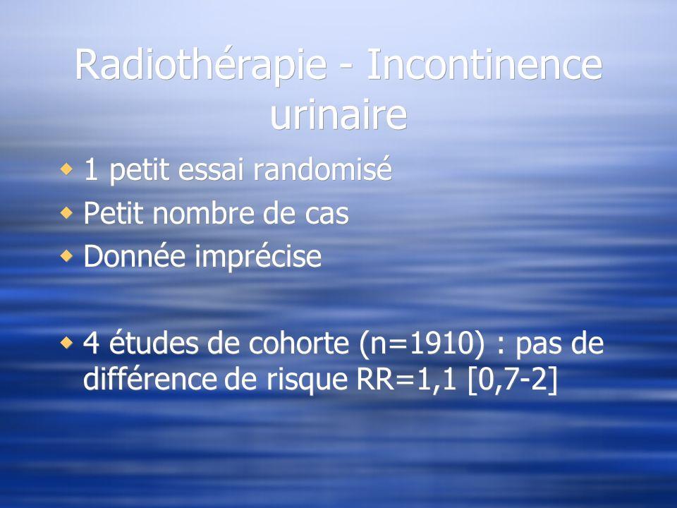 Radiothérapie - Incontinence urinaire