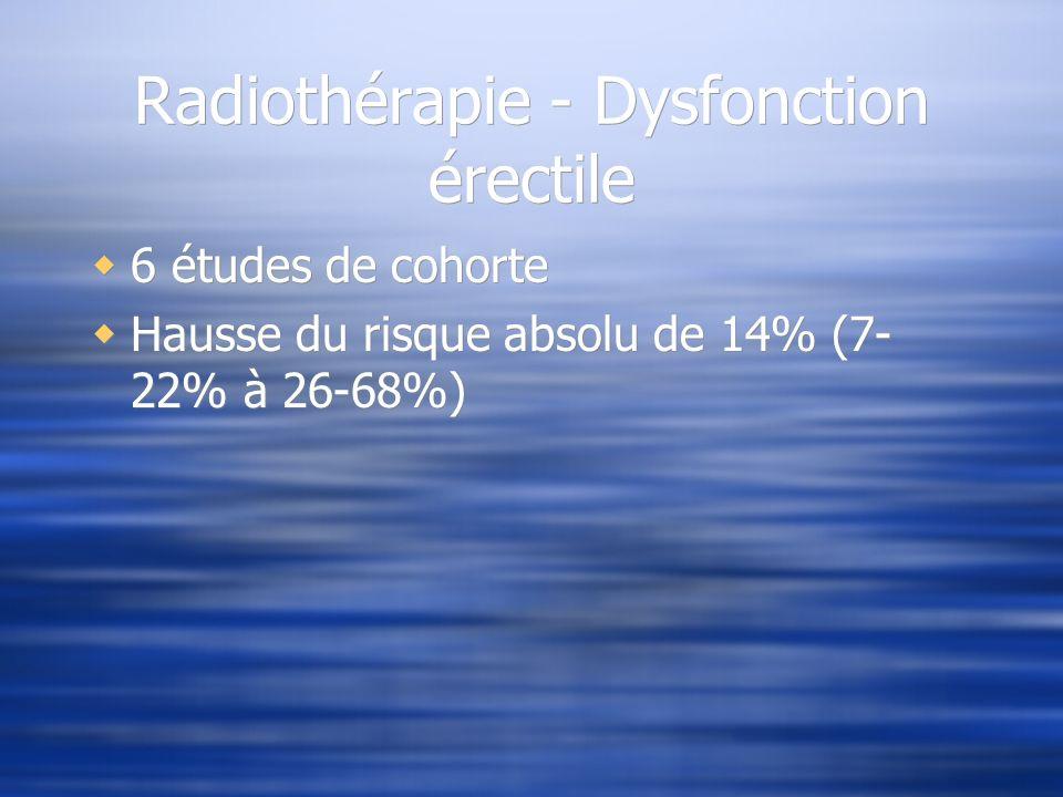 Radiothérapie - Dysfonction érectile