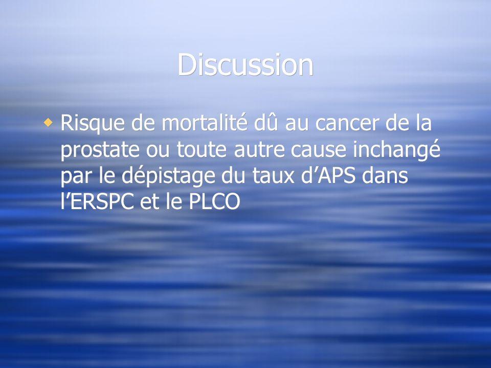 Discussion Risque de mortalité dû au cancer de la prostate ou toute autre cause inchangé par le dépistage du taux d'APS dans l'ERSPC et le PLCO.