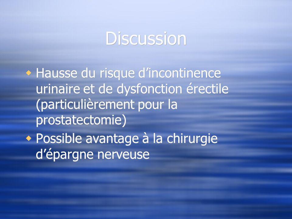 Discussion Hausse du risque d'incontinence urinaire et de dysfonction érectile (particulièrement pour la prostatectomie)