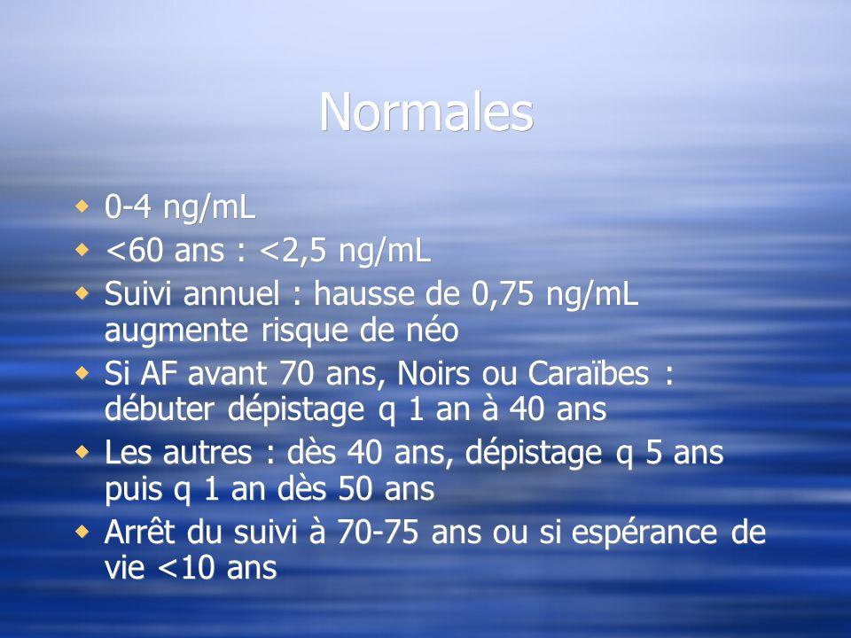 Normales 0-4 ng/mL <60 ans : <2,5 ng/mL