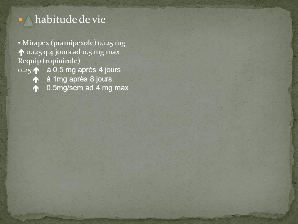 habitude de vie Mirapex (pramipexole) 0.125 mg