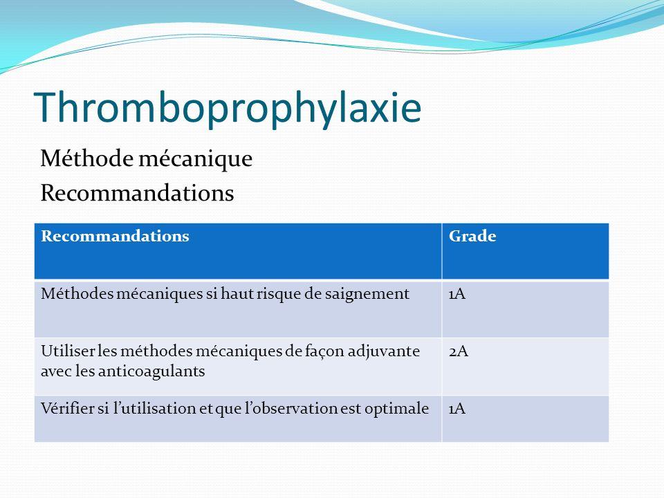 Thromboprophylaxie Méthode mécanique Recommandations Recommandations