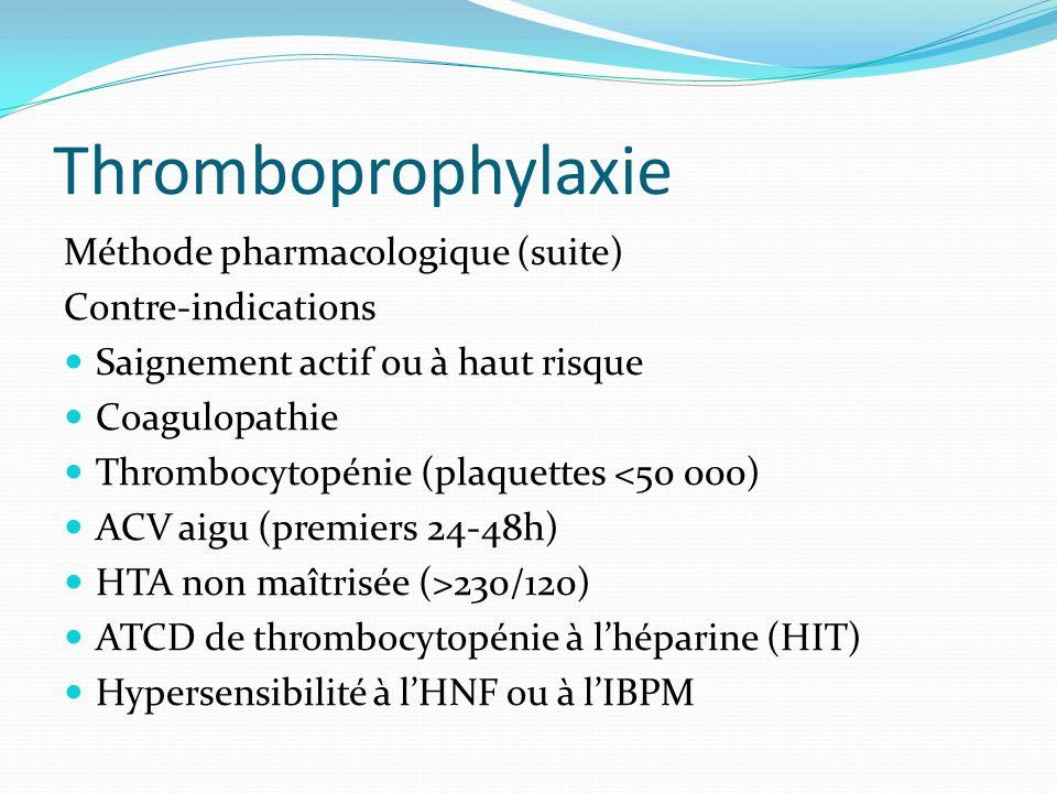 Thromboprophylaxie Méthode pharmacologique (suite) Contre-indications