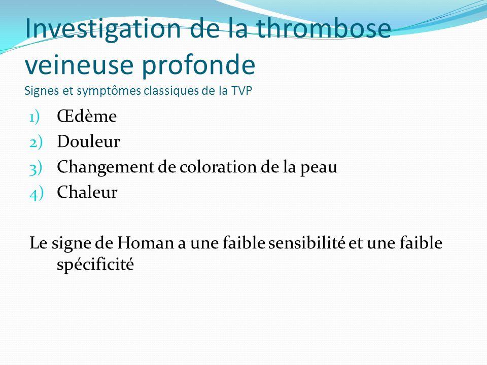 Investigation de la thrombose veineuse profonde Signes et symptômes classiques de la TVP