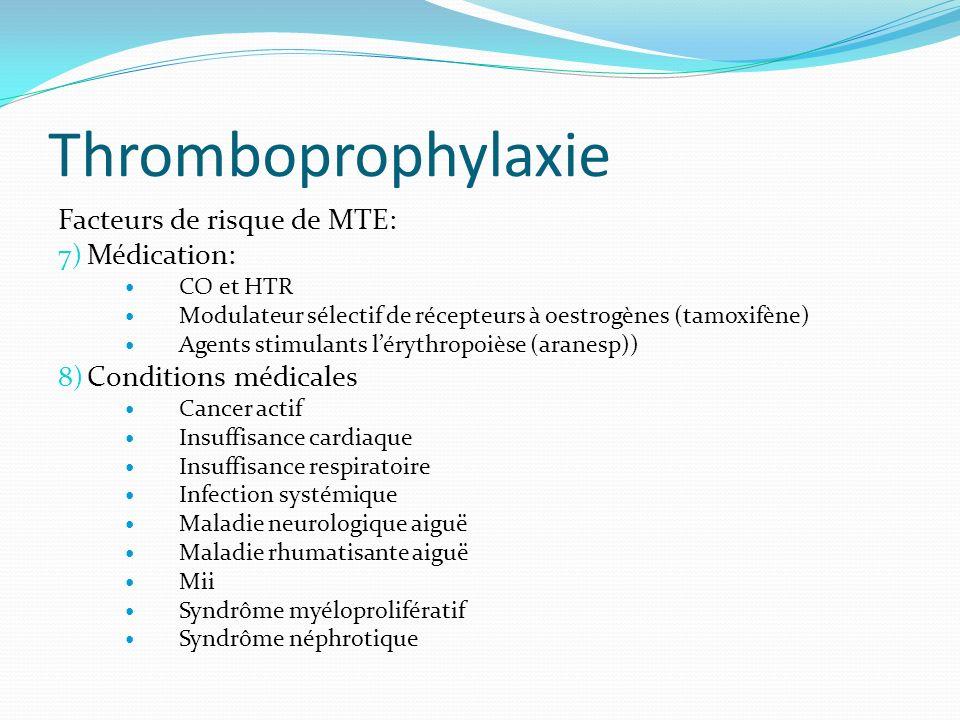 Thromboprophylaxie Facteurs de risque de MTE: Médication: