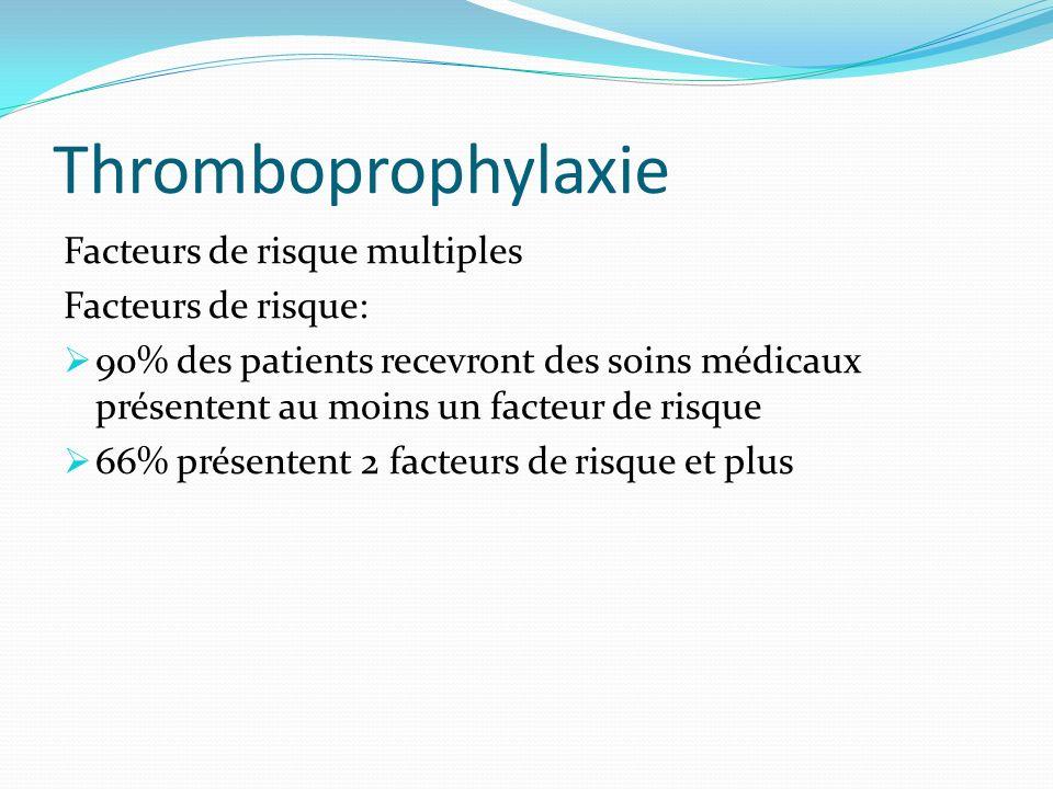 Thromboprophylaxie Facteurs de risque multiples Facteurs de risque: