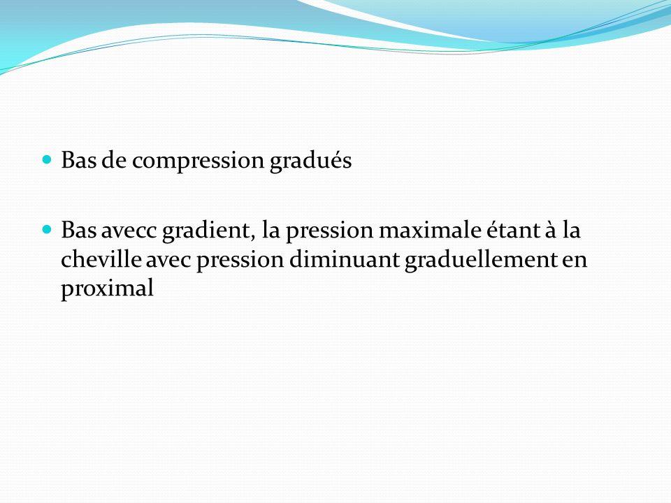 Bas de compression gradués