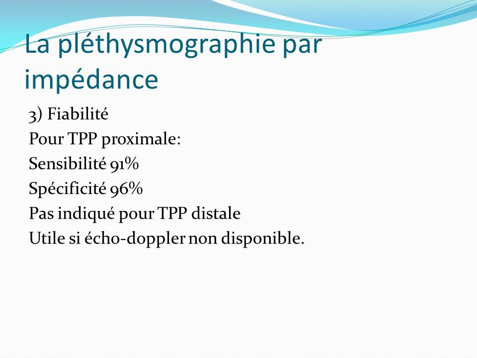 La pléthysmographie par impédance