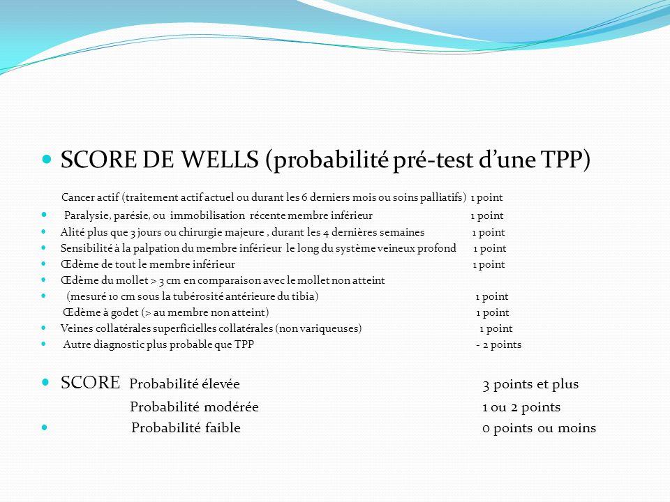 SCORE DE WELLS (probabilité pré-test d'une TPP)