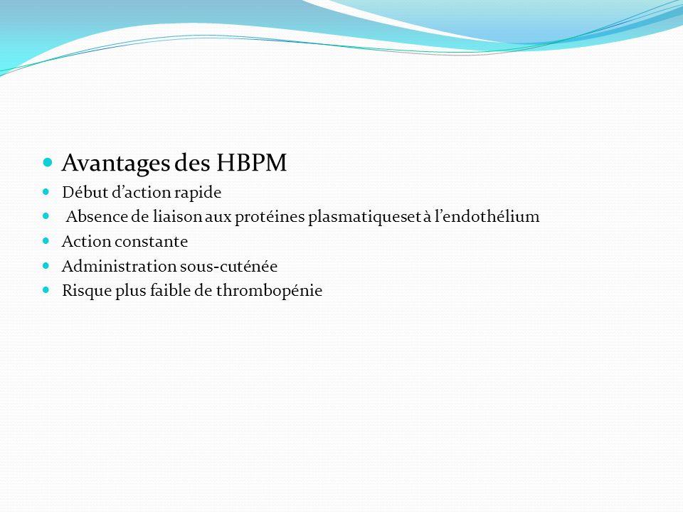 Avantages des HBPM Début d'action rapide