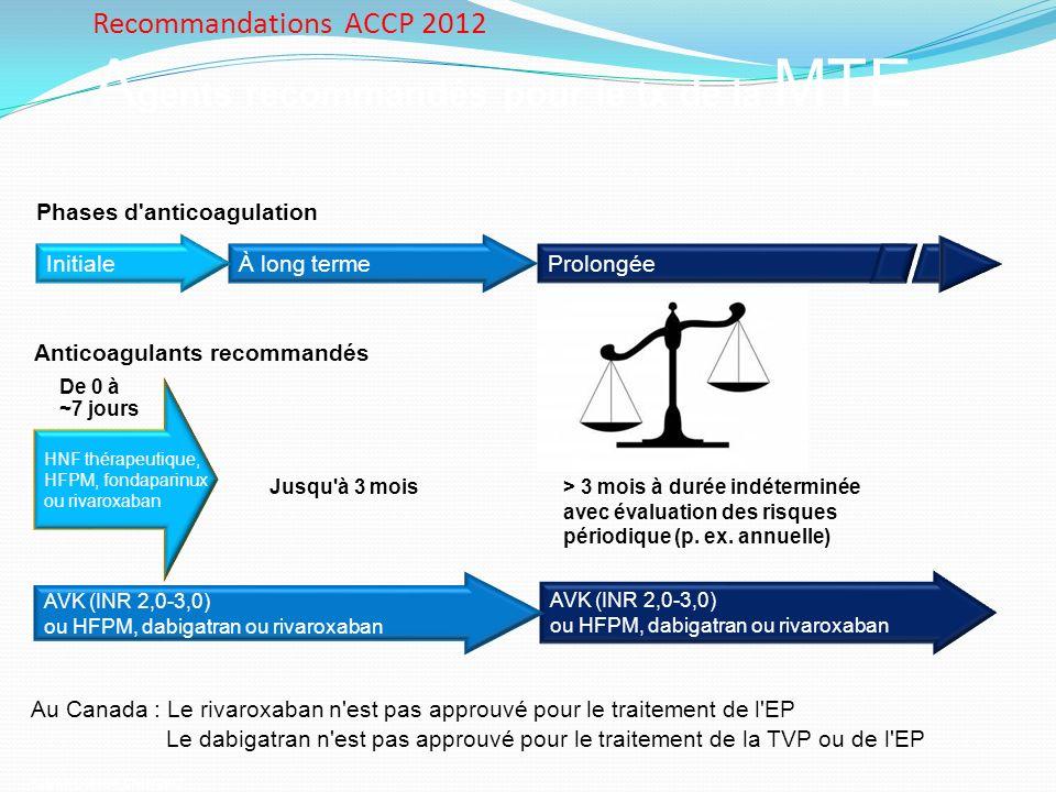 Recommandations ACCP 2012 Agents recommandés pour le tx de la MTE