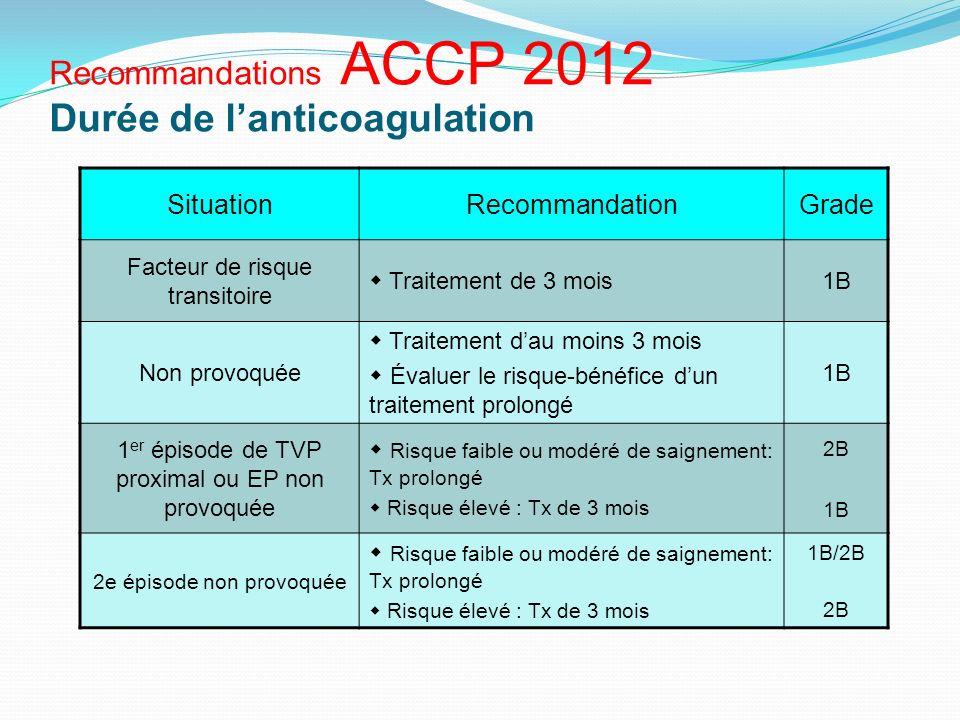 Recommandations ACCP 2012 Durée de l'anticoagulation