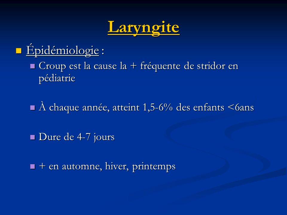 Laryngite Épidémiologie :