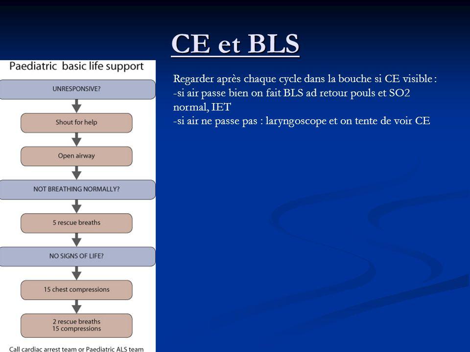 CE et BLS Regarder après chaque cycle dans la bouche si CE visible :