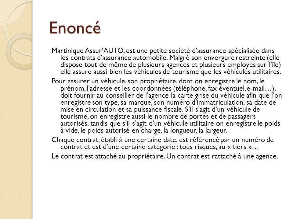 Enoncé