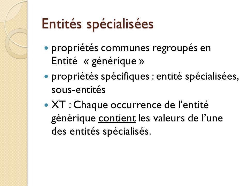 Entités spécialisées propriétés communes regroupés en Entité « générique » propriétés spécifiques : entité spécialisées, sous-entités.