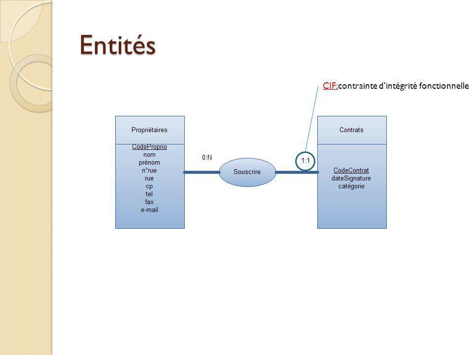 Entités CIF:contrainte d'intégrité fonctionnelle Entité principale