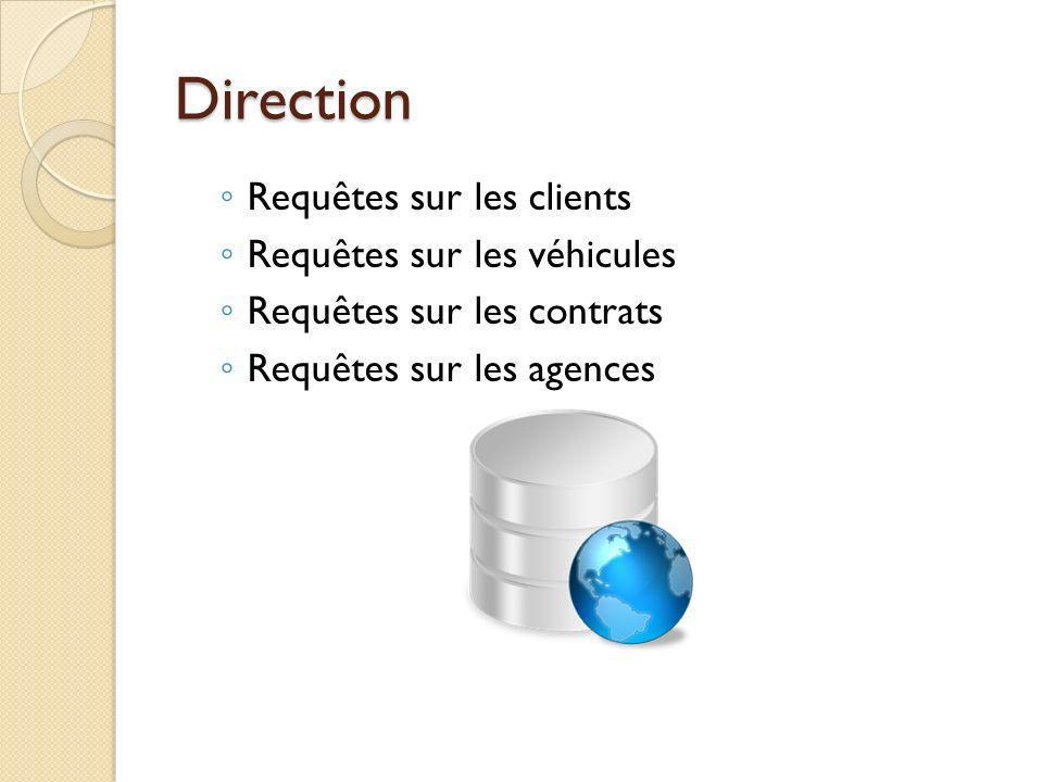 Direction Requêtes sur les clients Requêtes sur les véhicules
