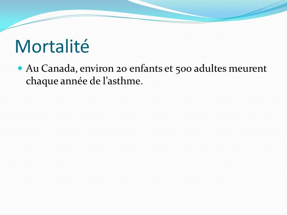 Mortalité Au Canada, environ 20 enfants et 500 adultes meurent chaque année de l'asthme.