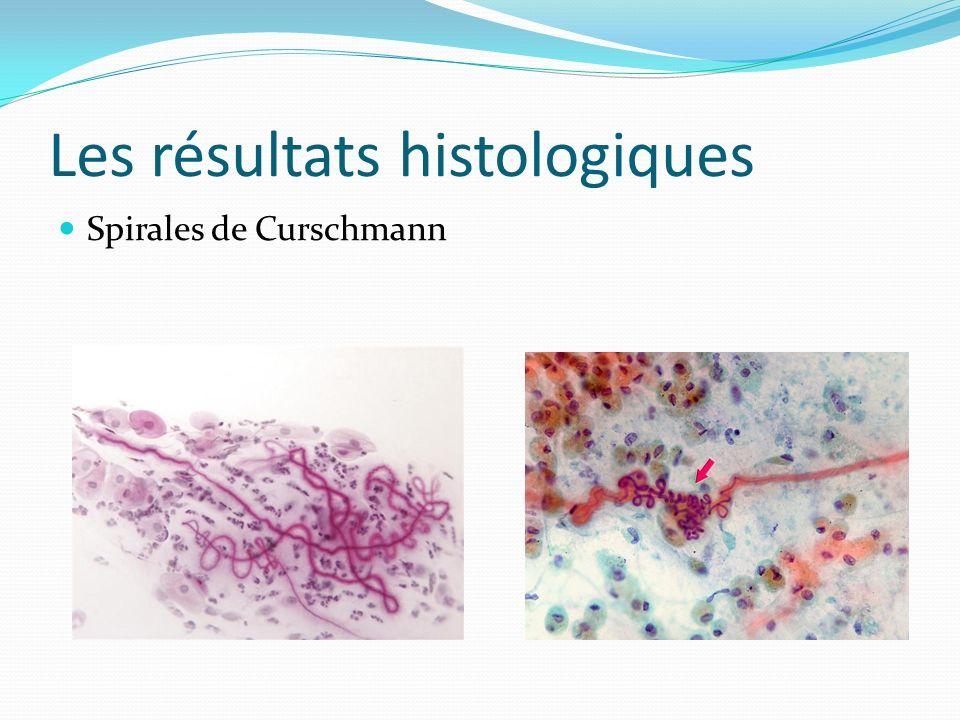 Les résultats histologiques