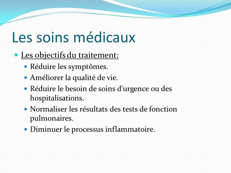 Les soins médicaux Les objectifs du traitement: Réduire les symptômes.