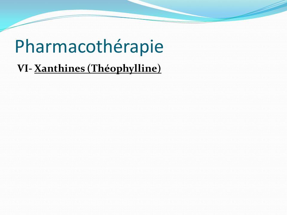 Pharmacothérapie ѴІ- Xanthines (Théophylline)