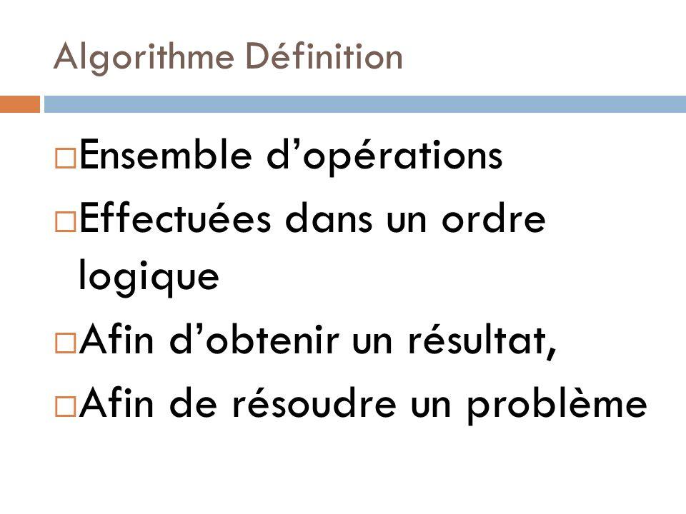 Algorithme Définition