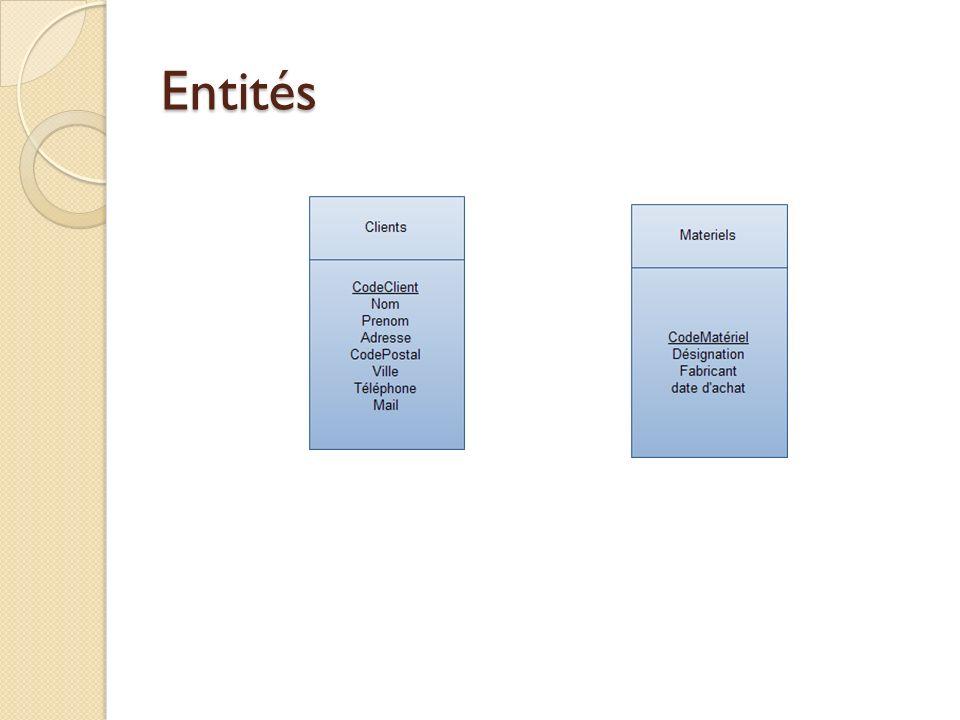 Entités Entité principale Liason entre ses entités