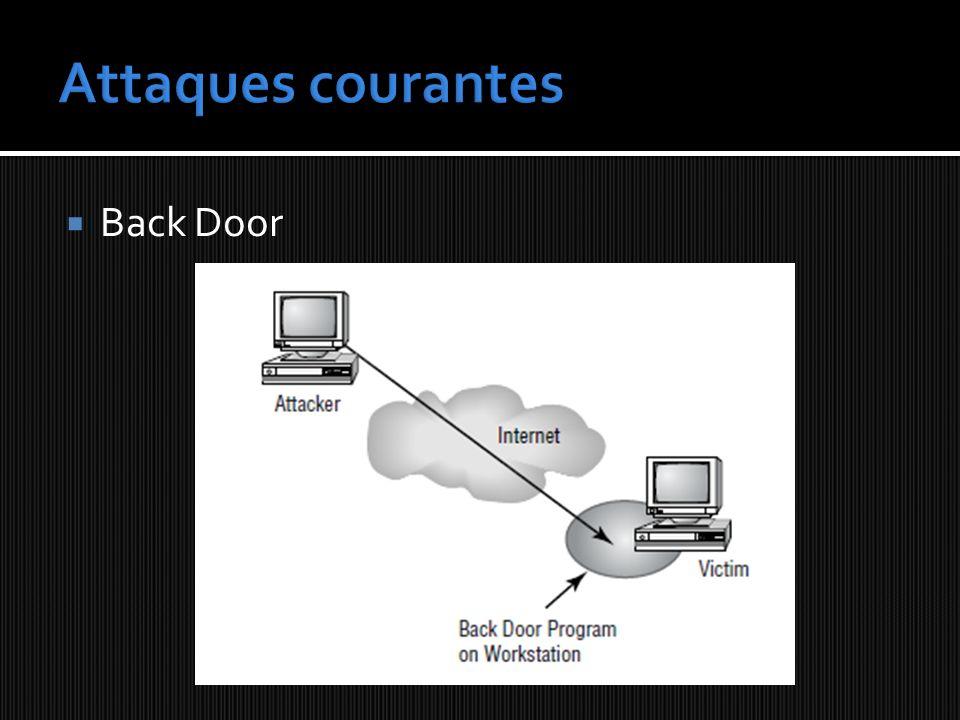 Attaques courantes Back Door