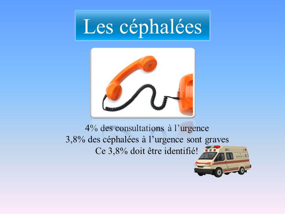Les céphalées 4% des consultations à l'urgence