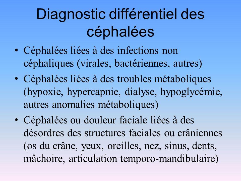 Diagnostic différentiel des céphalées