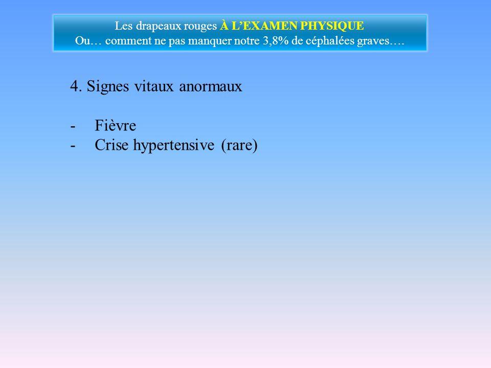 4. Signes vitaux anormaux Fièvre Crise hypertensive (rare)