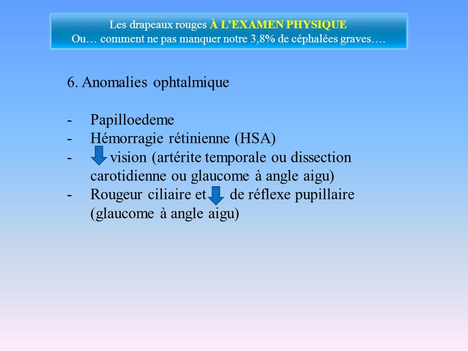 6. Anomalies ophtalmique Papilloedeme Hémorragie rétinienne (HSA)