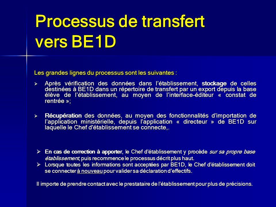 Processus de transfert vers BE1D