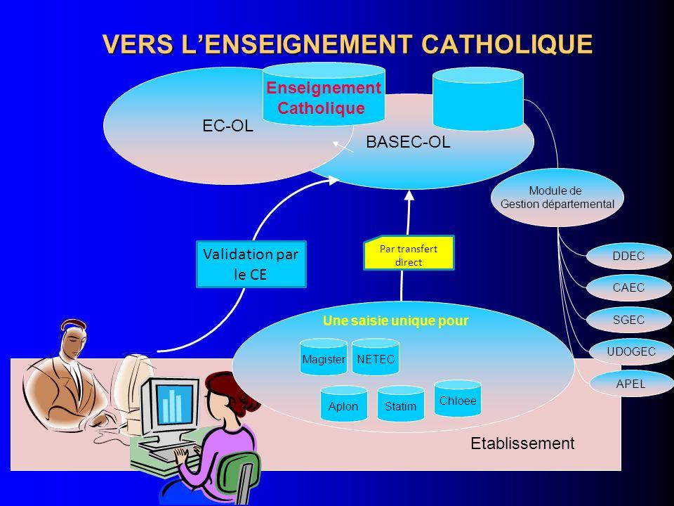 VERS L'ENSEIGNEMENT CATHOLIQUE