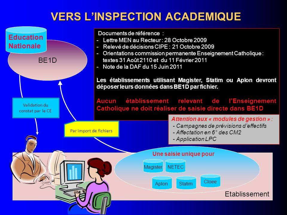 VERS L'INSPECTION ACADEMIQUE